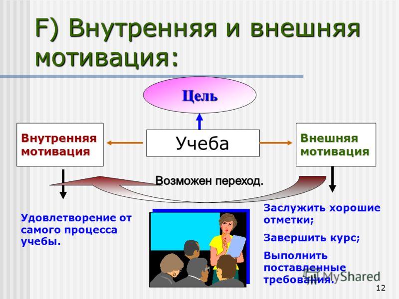 12 F) Внутренняя и внешняя мотивация: Цель Учеба ВнутренняямотивацияВнешняямотивация Удовлетворение от самого процесса учебы. Заслужить хорошие отметки; Завершить курс; Выполнить поставленные требования.