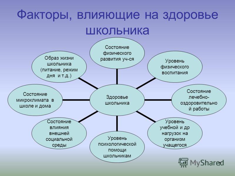 sarajevo: biografija grada
