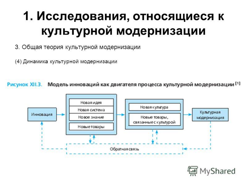 1. Исследования, относящиеся к культурной модернизации 3. Общая теория культурной модернизации (4) Динамика культурной модернизации