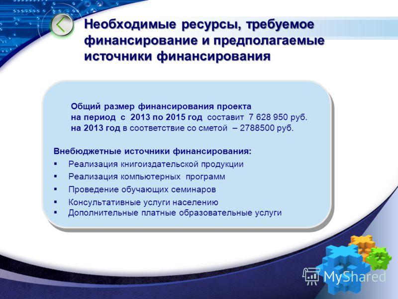LOGO Общий размер финансирования проекта на период с 2013 по 2015 год составит 7 628 950 руб. на 2013 год в соответствие со сметой – 2788500 руб. Внебюджетные источники финансирования: Реализация книгоиздательской продукции Реализация компьютерных пр