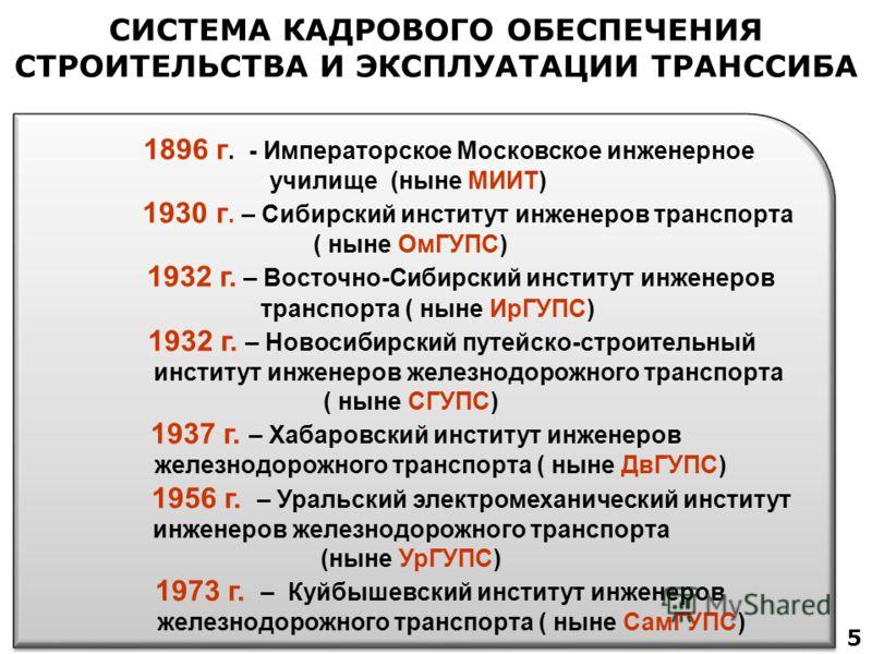 5 СИСТЕМА КАДРОВОГО ОБЕСПЕЧЕНИЯ СТРОИТЕЛЬСТВА И ЭКСПЛУАТАЦИИ ТРАНССИБА 1896 г. - Императорское Московское инженерное училище (ныне МИИТ) 1930 г. – Сибирский институт инженеров транспорта ( ныне ОмГУПС) 1932 г. – Восточно-Сибирский институт инженеров