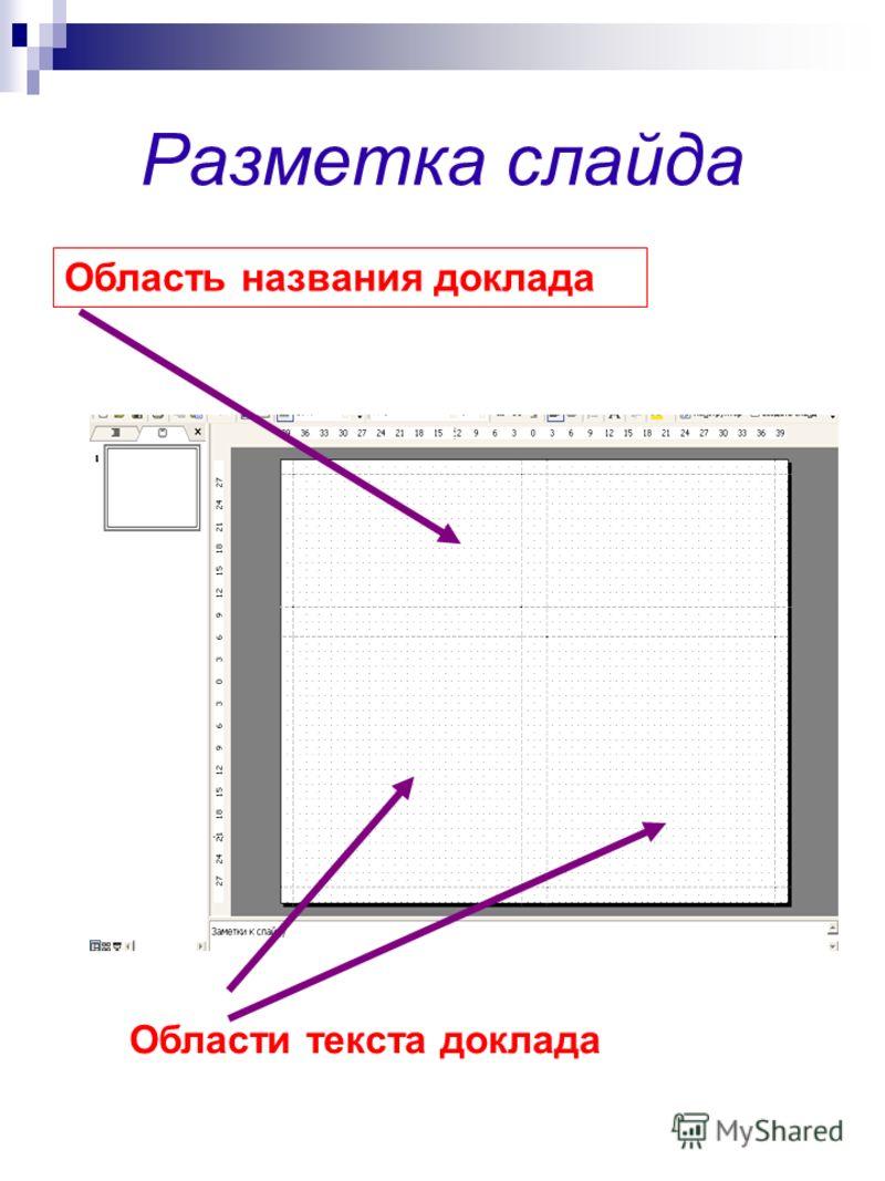 Разметка слайда Область названия доклада Области текста доклада