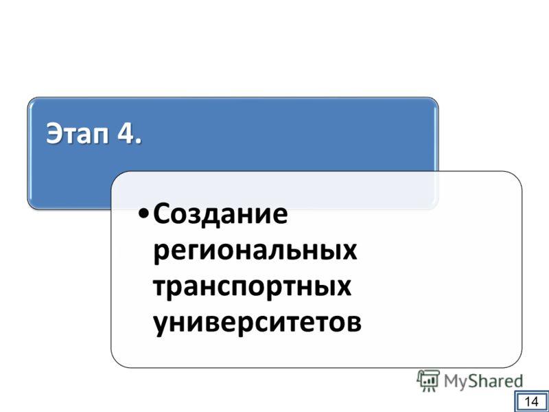 Этап 4. Создание региональных транспортных университетов 14