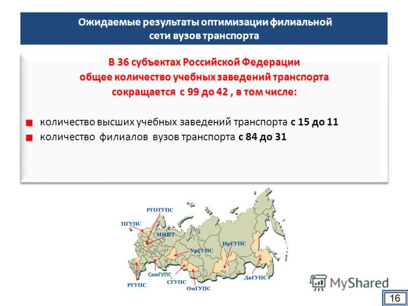 В 36 субъектах Российской Федерации общее количество учебных заведений транспорта сокращается с 99 до 42, в том числе: количество высших учебных заведений транспорта с 15 до 11 количество филиалов вузов транспорта с 84 до 31 В 36 субъектах Российской