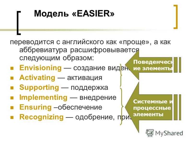 Модель «EASIER» переводится с английского как «проще», а как аббревиатура расшифровывается следующим образом: Envisioning создание видения Activating активация Supporting поддержка Implementing внедрение Ensuring –обеспечение Recognizing одобрение, п