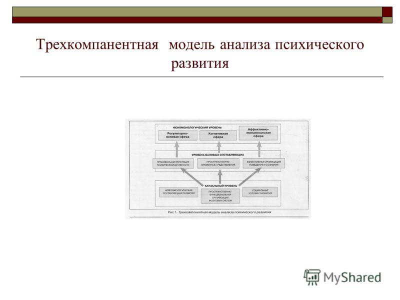 Трехкомпанентная модель анализа психического развития