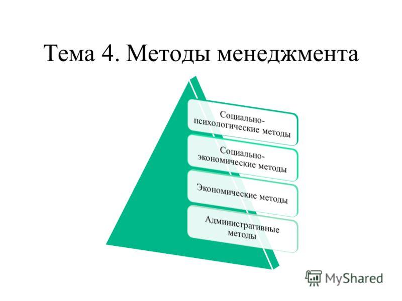 Тема 4. Методы менеджмента