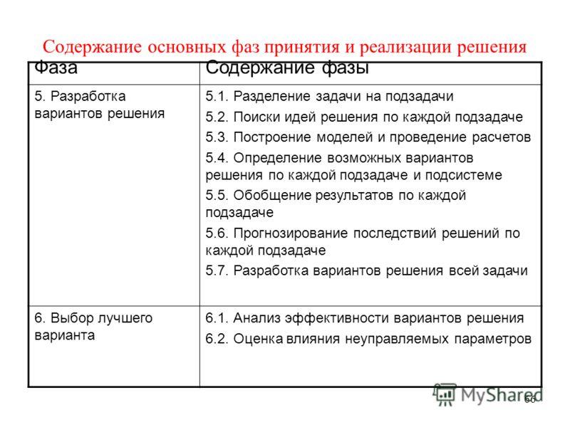 Содержание основных фаз принятия и реализации решения ФазаСодержание фазы 5. Разработка вариантов решения 5.1. Разделение задачи на подзадачи 5.2. Поиски идей решения по каждой подзадаче 5.3. Построение моделей и проведение расчетов 5.4. Определение