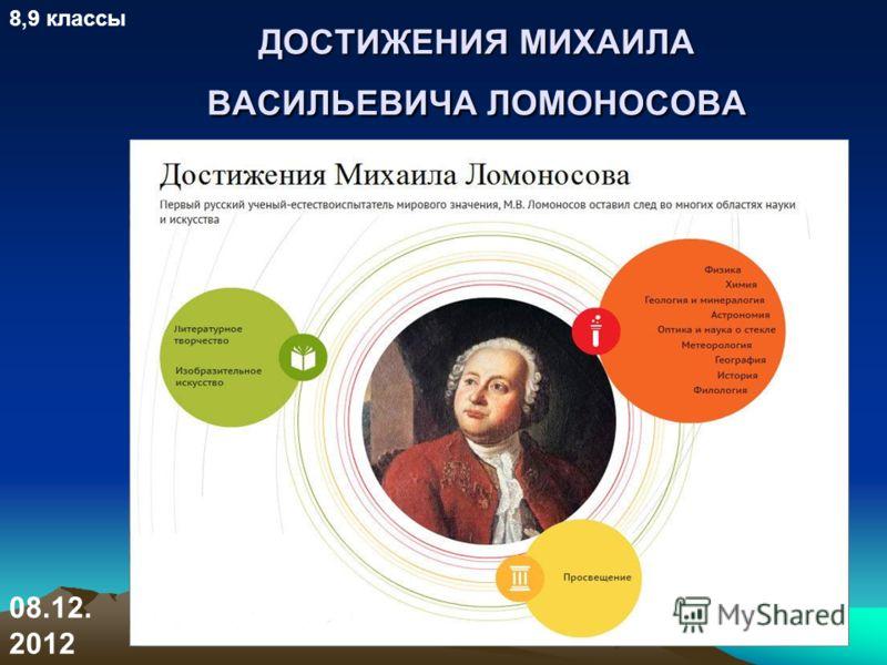 ДОСТИЖЕНИЯ МИХАИЛА ВАСИЛЬЕВИЧА ЛОМОНОСОВА 08.12. 2012 8,9 классы