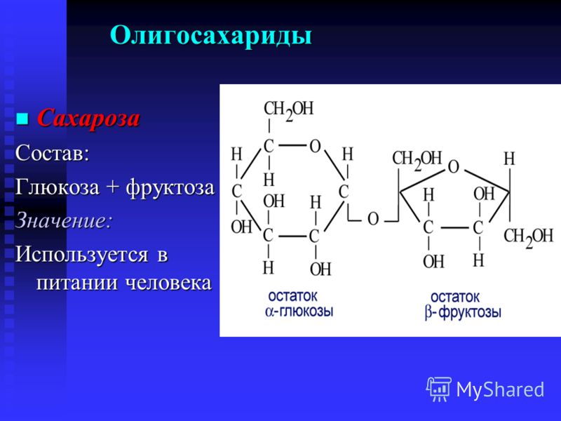 Олигосахариды Сахароза СахарозаСостав: Глюкоза + фруктоза Значение: Используется в питании человека