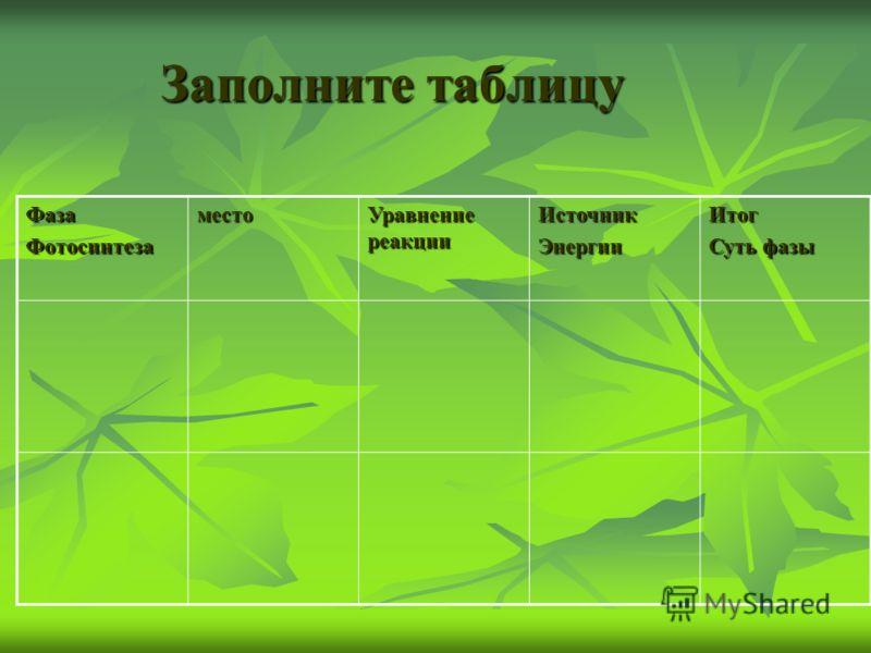 Заполните таблицу ФазаФотосинтезаместо Уравнение реакции ИсточникЭнергииИтог Суть фазы