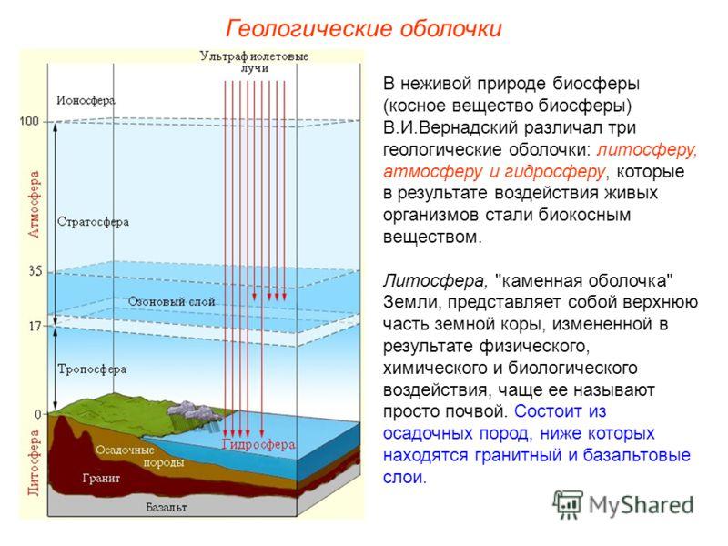Геологические оболочки В