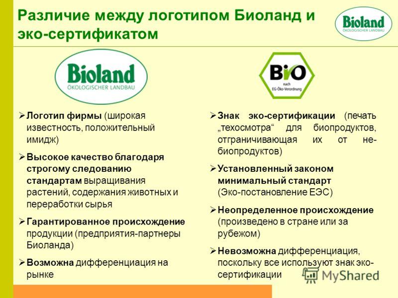 Логотип фирмы (широкая известность, положительный имидж) Высокое качество благодаря строгому следованию стандартам выращивания растений, содержания животных и переработки сырья Гарантированное происхождение продукции (предприятия-партнеры Биоланда) В