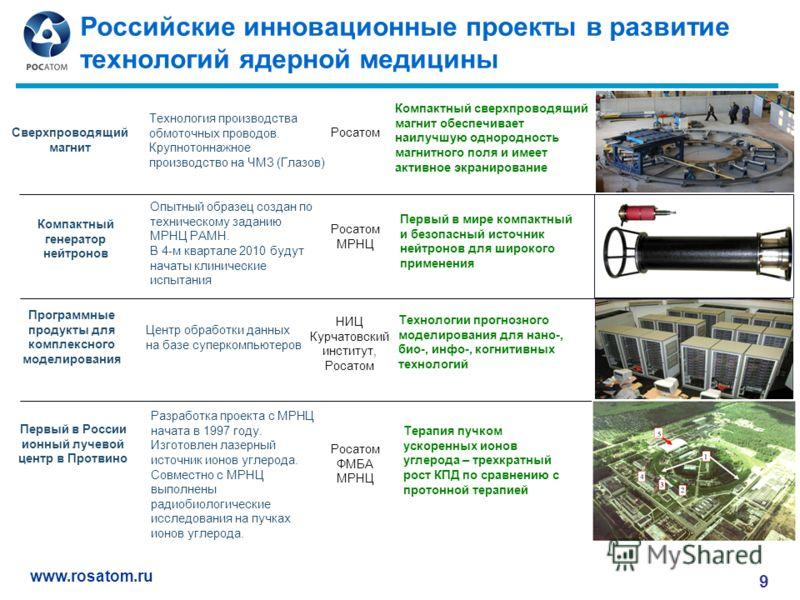 www.rosatom.ru Российские инновационные проекты в развитие технологий ядерной медицины 9 Сверхпроводящий магнит Технология производства обмоточных проводов. Крупнотоннажное производство на ЧМЗ (Глазов) Компактный генератор нейтронов Опытный образец с
