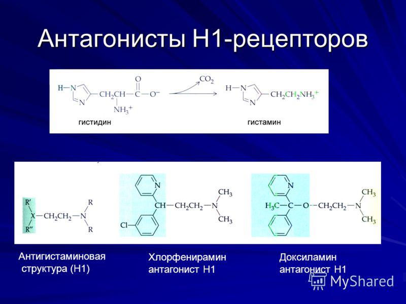 Антагонисты Н1-рецепторов Антигистаминовая структура (Н1) Хлорфенирамин антагонист Н1 Доксиламин антагонист Н1