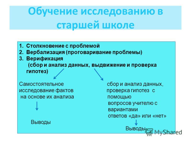 Обучение исследованию в старшей школе 1.Столкновение с проблемой 2.Вербализация (проговаривание проблемы) 3.Верификация (сбор и анализ данных, выдвижение и проверка гипотез) Самостоятельное сбор и анализ данных, исследование фактов проверка гипотез с