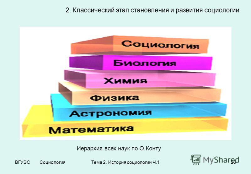 источники социологии дюркгейма: