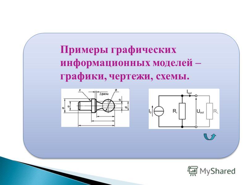Примеры графических информационных моделей – графики, чертежи, схемы.