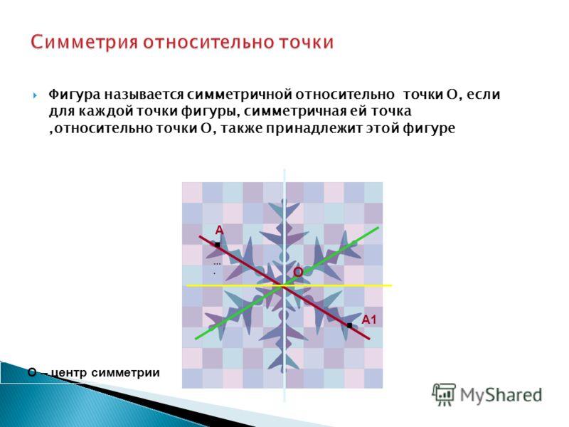 Фигура называется симметричной относительно точки О, если для каждой точки фигуры, симметричная ей точка,относительно точки О, также принадлежит этой фигуре ….…... А А1 О О – центр симметрии
