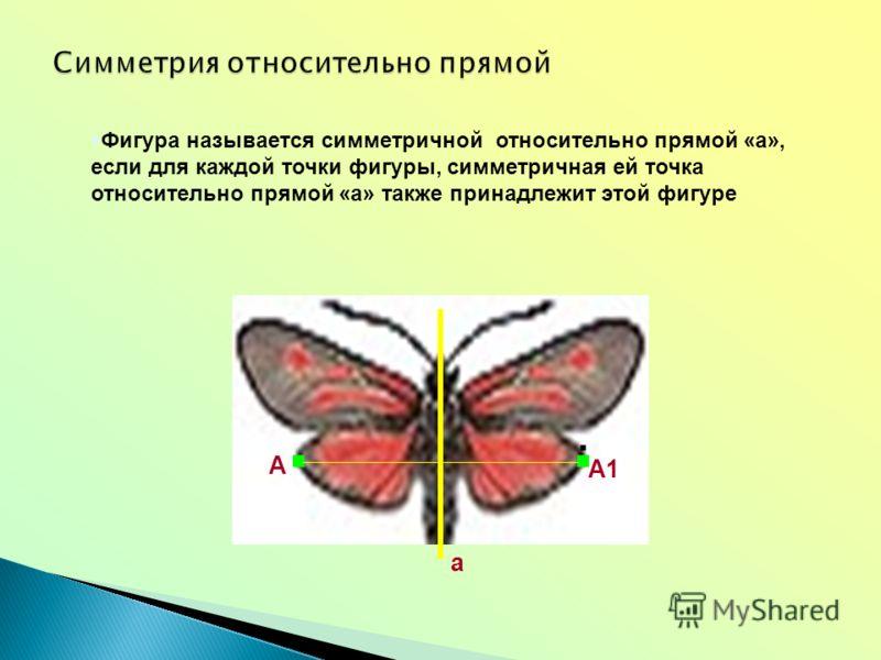 Фигура называется симметричной относительно прямой «а», если для каждой точки фигуры, симметричная ей точка относительно прямой «а» также принадлежит этой фигуре а. А.. А1