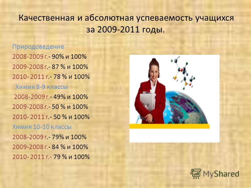 Качественная и абсолютная успеваемость учащихся за 2009-2011 годы. Природоведение 2008-2009 г.- 90% и 100% 2009-2008 г.- 87 % и 100% 2010- 2011 г.- 78 % и 100% Химия 8-9 классы 2008-2009 г.- 49% и 100% 2009-2008 г.- 50 % и 100% 2010- 2011 г.- 50 % и
