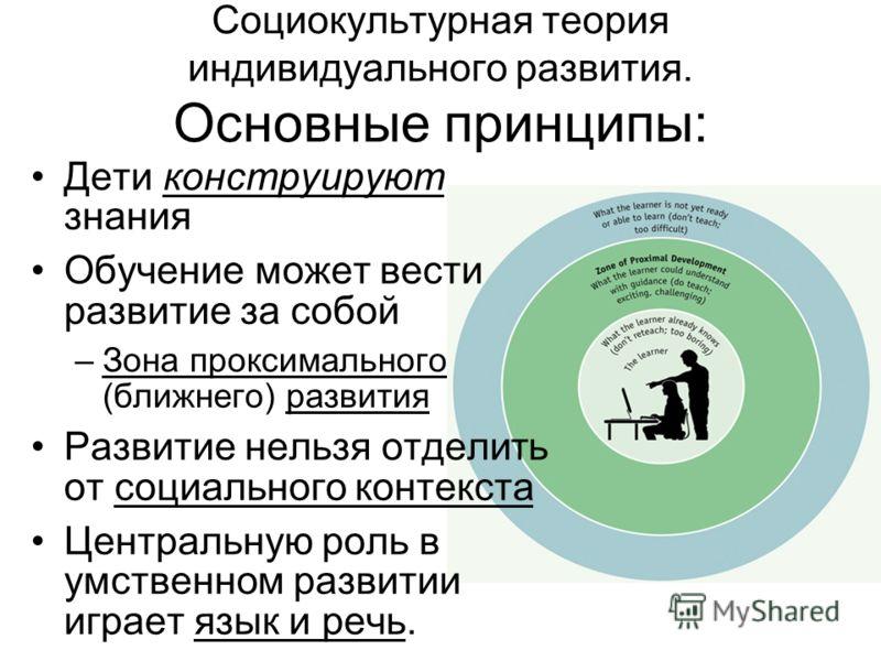 Социокультурная теория индивидуального развития. Основные принципы: Дети конструируют знания Обучение может вести развитие за собой –Зона проксимального (ближнего) развития Развитие нельзя отделить от социального контекста Центральную роль в умственн