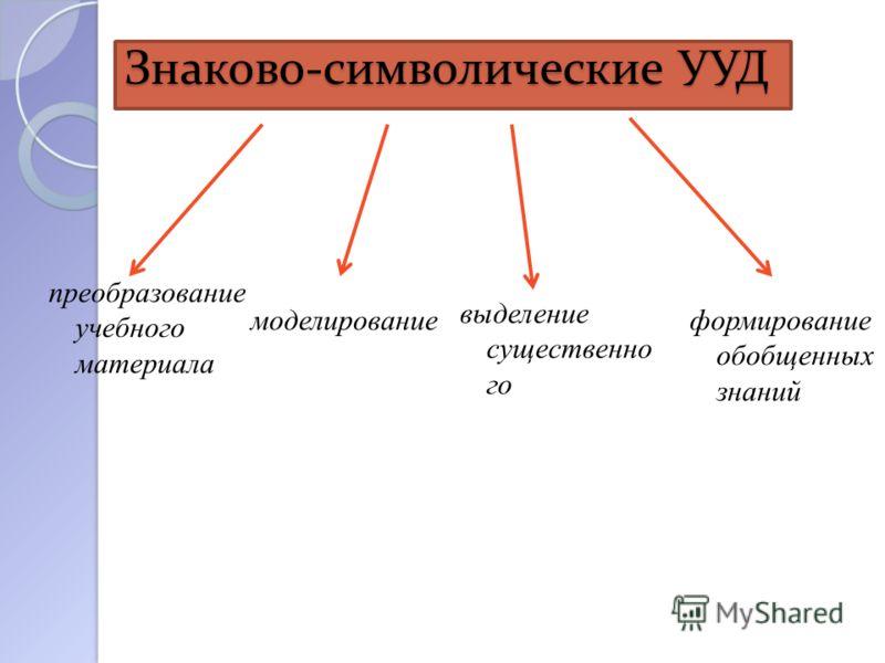 Знаково-символические УУД преобразование учебного материала выделение существенно го моделированиеформирование обобщенных знаний