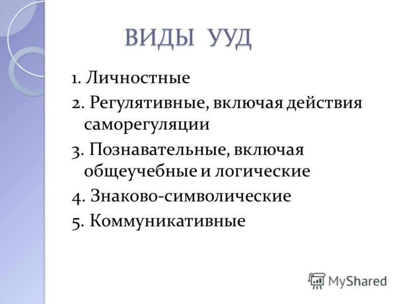 ВИДЫ УУД 1. Личностные 2. Регулятивные, включая действия саморегуляции 3. Познавательные, включая общеучебные и логические 4. Знаково-символические 5. Коммуникативные