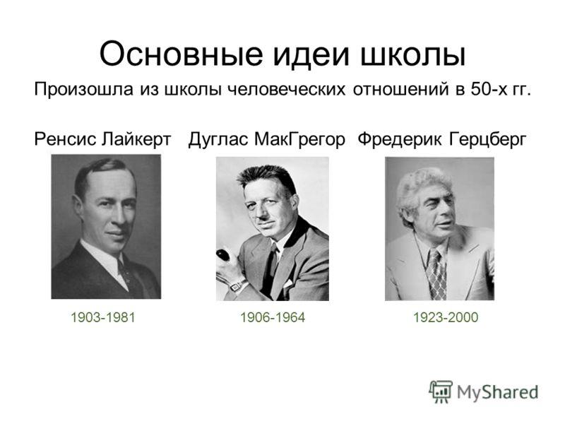 Основные идеи школы Произошла из школы человеческих отношений в 50-х гг. Ренсис Лайкерт Дуглас МакГрегор Фредерик Герцберг 1903-19811906-19641923-2000