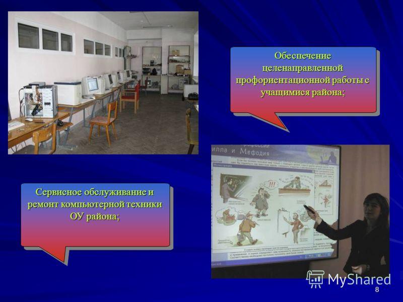 8 Обеспечение целенаправленной профориентационной работы с учащимися района; Сервисное обслуживание и ремонт компьютерной техники ОУ района;