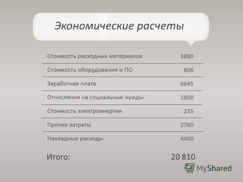 Экономические расчеты Итого: 20 810