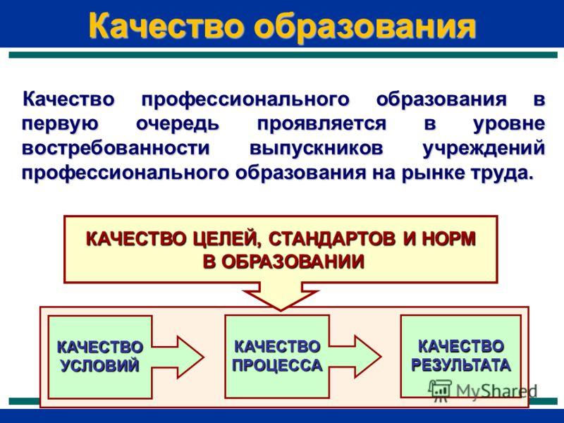 Презентация на тему Контрольно оценочные средства  2 Качество образования КАЧЕСТВОРЕЗУЛЬТАТА