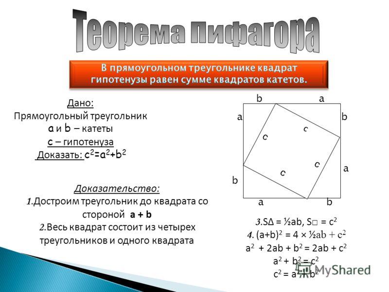 с с b b b b а а а а Дано: Прямоугольный треугольник а и b – катеты с – гипотенуза Доказать: с 2 =а 2 +b 2 Доказательство: 1.Достроим треугольник до квадрата со стороной а + b 2.Весь квадрат состоит из четырех треугольников и одного квадрата 3.S = ½ab