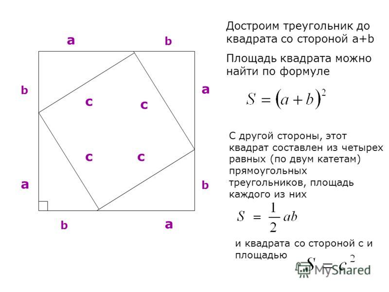 Достроим треугольник до квадрата со стороной a+b Площадь квадрата можно найти по формуле a b b a c a a b b c c c С другой стороны, этот квадрат составлен из четырех равных (по двум катетам) прямоугольных треугольников, площадь каждого из них и квадра