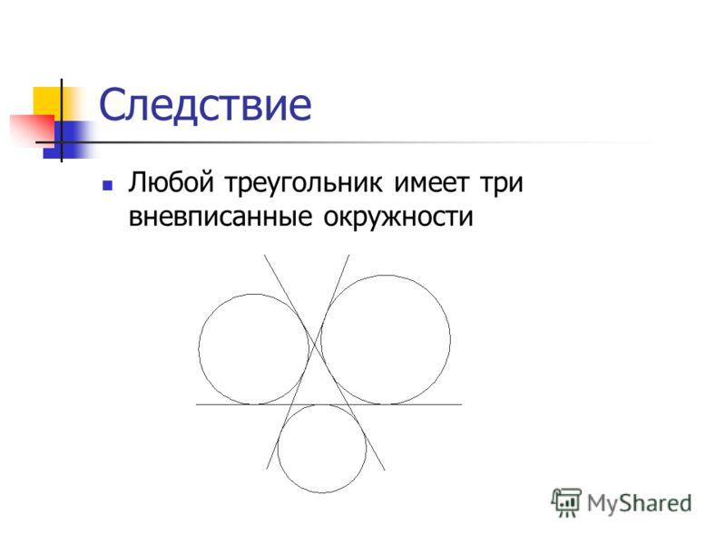Следствие Любой треугольник имеет три вневписанные окружности
