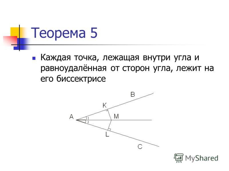 Теорема 5 Каждая точка, лежащая внутри угла и равноудалённая от сторон угла, лежит на его биссектрисе