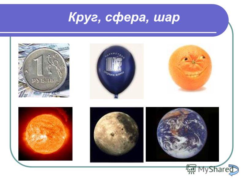 Круг, сфера, шар