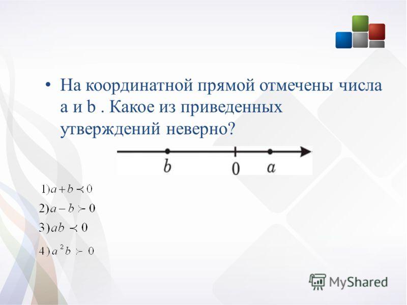 На координатной прямой отмечены числа а и b. Какое из приведенных утверждений неверно?