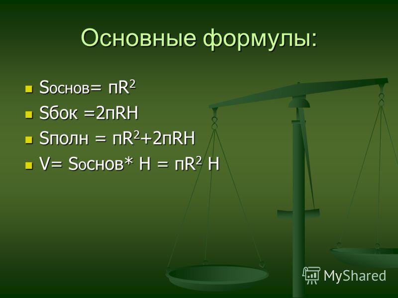 Основные формулы: S основ = пR 2 S основ = пR 2 Sбок =2пRH Sбок =2пRH Sполн = пR 2 +2пRH Sполн = пR 2 +2пRH V= S о снов* H = пR 2 H V= S о снов* H = пR 2 H