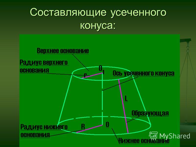 Составляющие усеченного конуса: