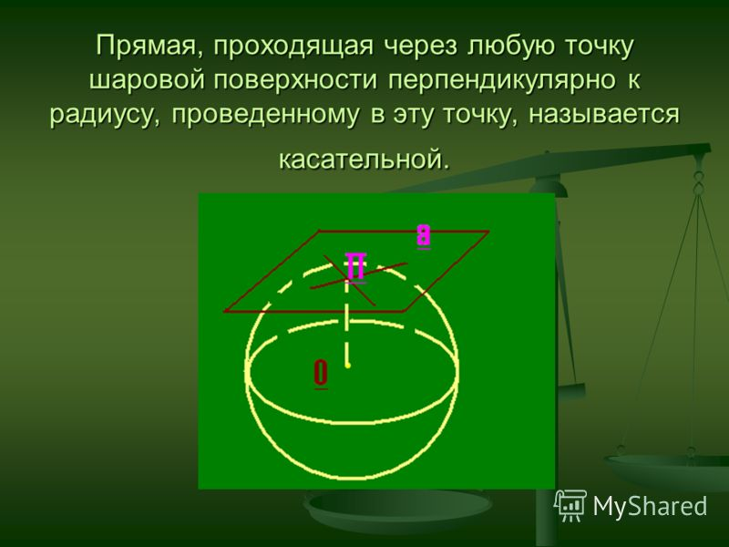 Прямая, проходящая через любую точку шаровой поверхности перпендикулярно к радиусу, проведенному в эту точку, называется касательной.