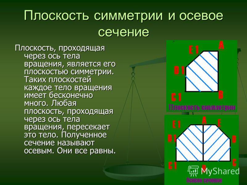 Плоскость симметрии и осевое сечение Плоскость, проходящая через ось тела вращения, является его плоскостью симметрии. Таких плоскостей каждое тело вращения имеет бесконечно много. Любая плоскость, проходящая через ось тела вращения, пересекает это т