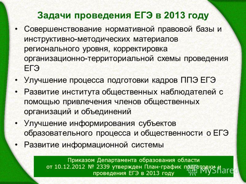 Задачи проведения ЕГЭ в 2013 году 26 Совершенствование нормативной правовой базы и инструктивно-методических материалов регионального уровня, корректировка организационно-территориальной схемы проведения ЕГЭ Улучшение процесса подготовки кадров ППЭ Е