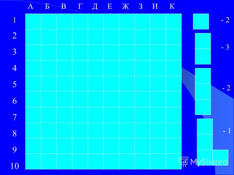 А Б В Г Д Е Ж З И К 1 2 3 4 5 6 7 8 9 10 - 2 - 3 - 2 - 1