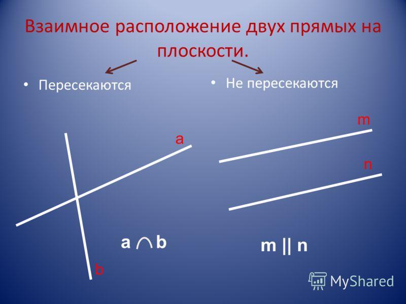 Взаимное расположение двух прямых на плоскости. Пересекаются Не пересекаются m n m || n a b a b