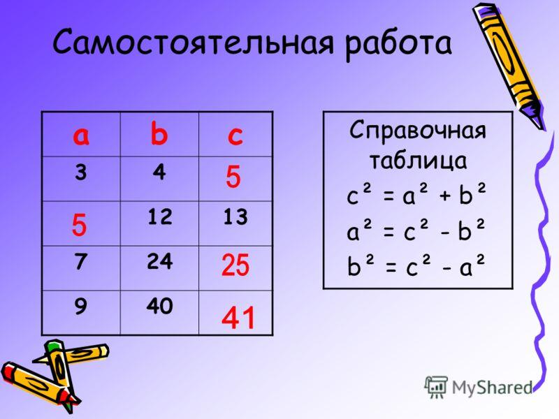 Задача 3 Дано: АВС, С=90° АС= 8, СВ = 83 Найти: АВ - ? А В С По теореме Пифагора : Решение АВ = 16 АВ² = 8² + (83)² АВ² = 64 + 192 АВ² = 256 АВ = 256 Ответ: 16 АВ² = АС² + СВ²