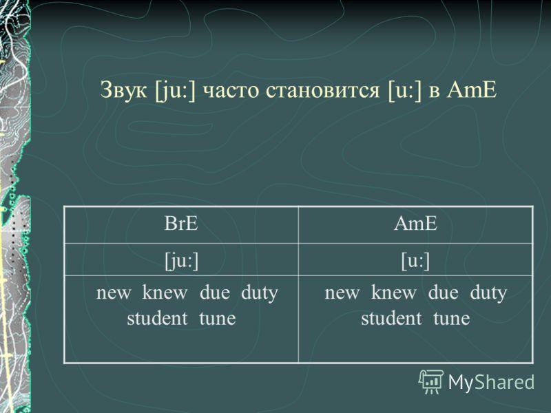 Звук [ ] в последнем неударном слоге перед -ion или ia в американском английском часто произносится как [з] BrEAmE [ ] [з][з] Asia Indonesia euthanasia