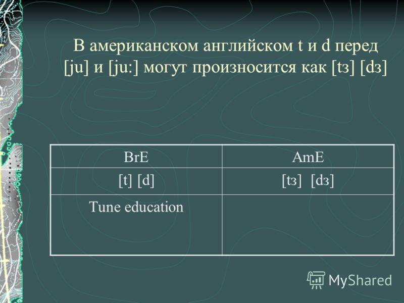 В этих словах корневая гласная в BrE произносится [ύ], а в AmE [u:] BrEAmE [ύ][u:] Occupy mushroom
