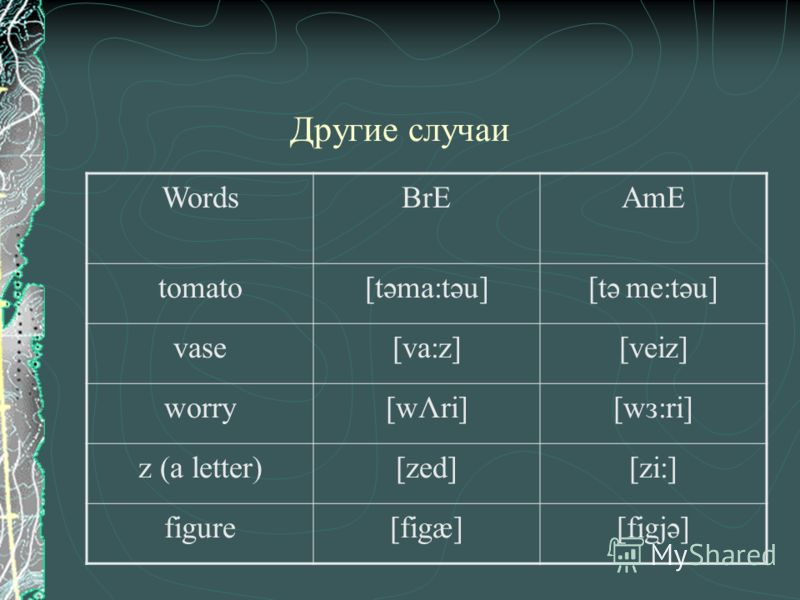 Другие случаи WordsBrEAmE medicine[medsin][medisin] missile[misail][misl] nephew[nevju:][nefju:] schedule [ edju:l][ kedзul] tissue[tisju:]