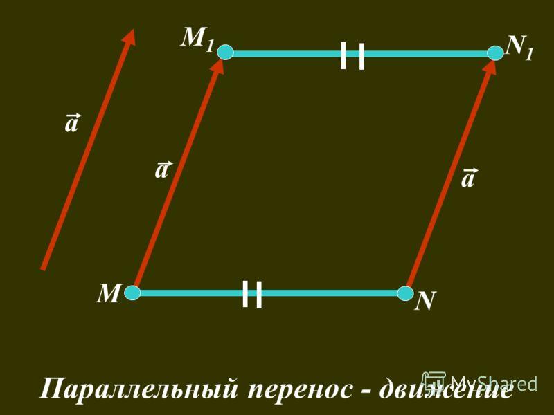 а а а М М1М1 N1N1 N Параллельный перенос - движение
